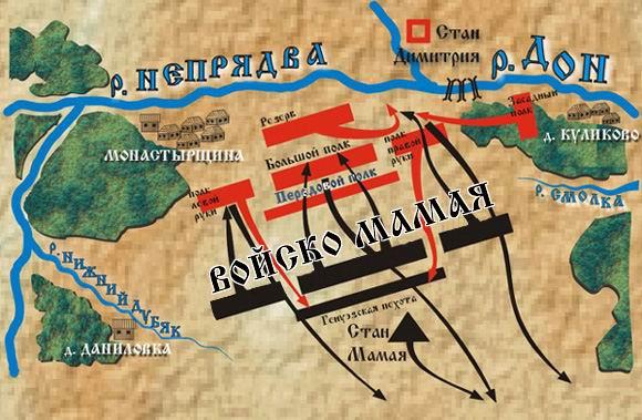 Куликовская битва. Схема № 1